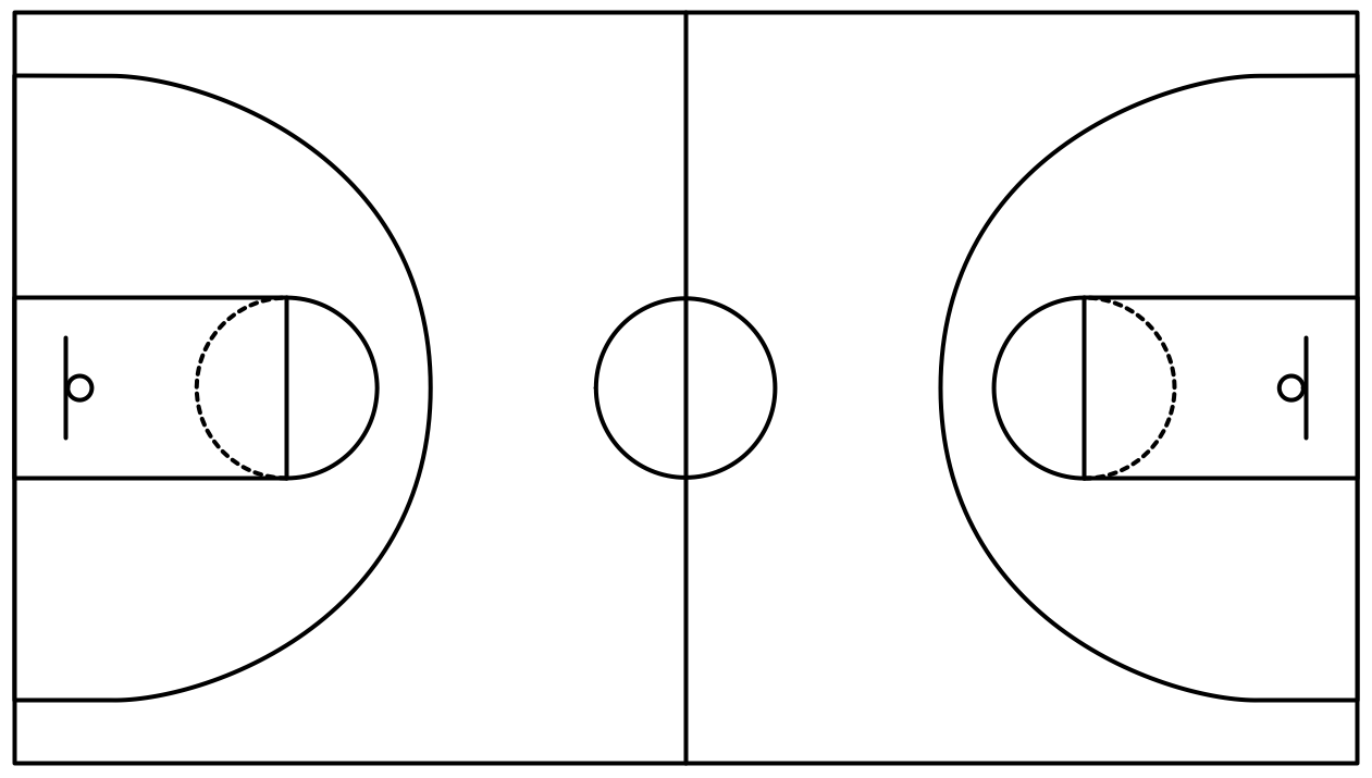 Sport Basketball Simple Basketball Court Template Png