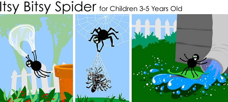 Itsy Bitsy Spider Clipart Free Clip Art Images