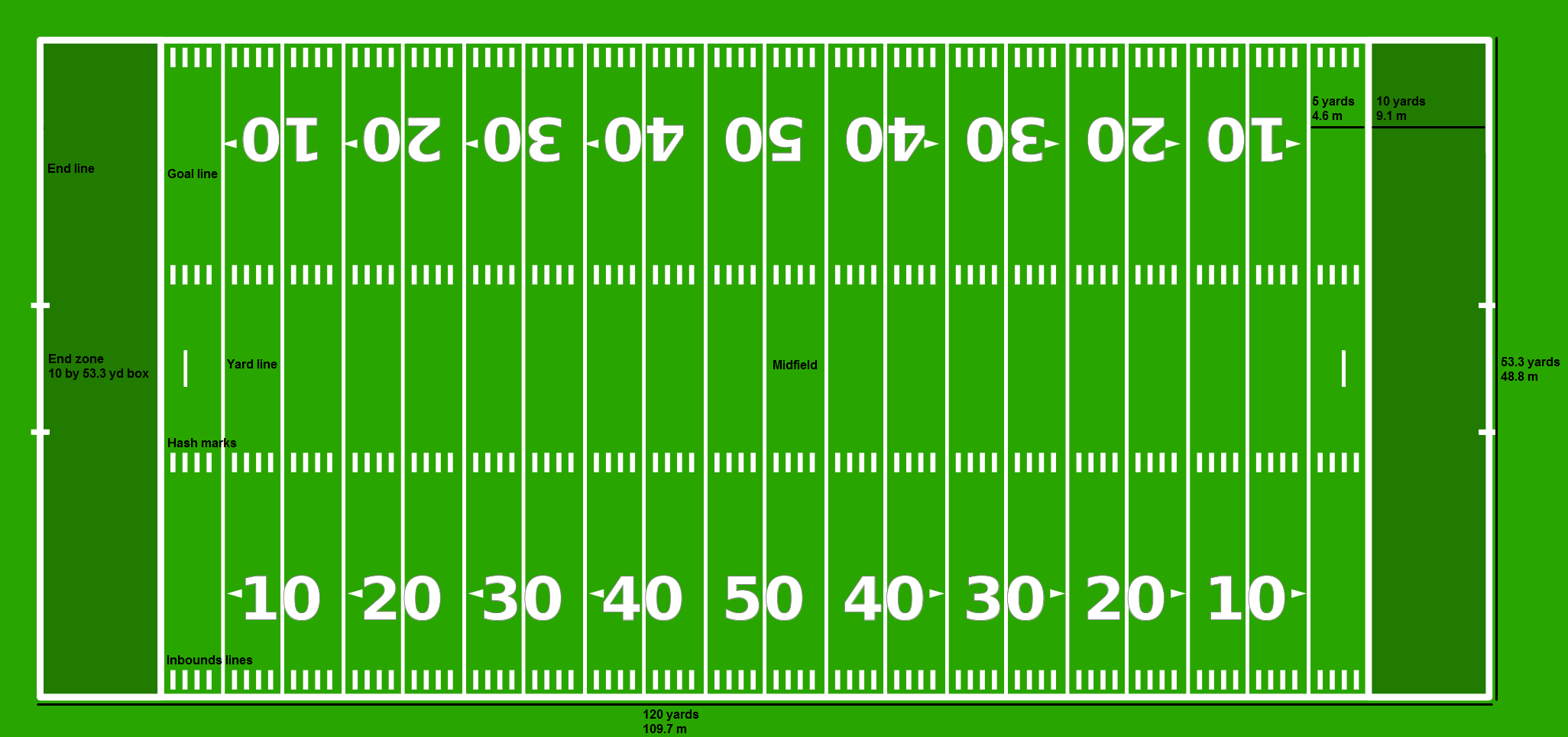 Best Football Field Clipart #20873