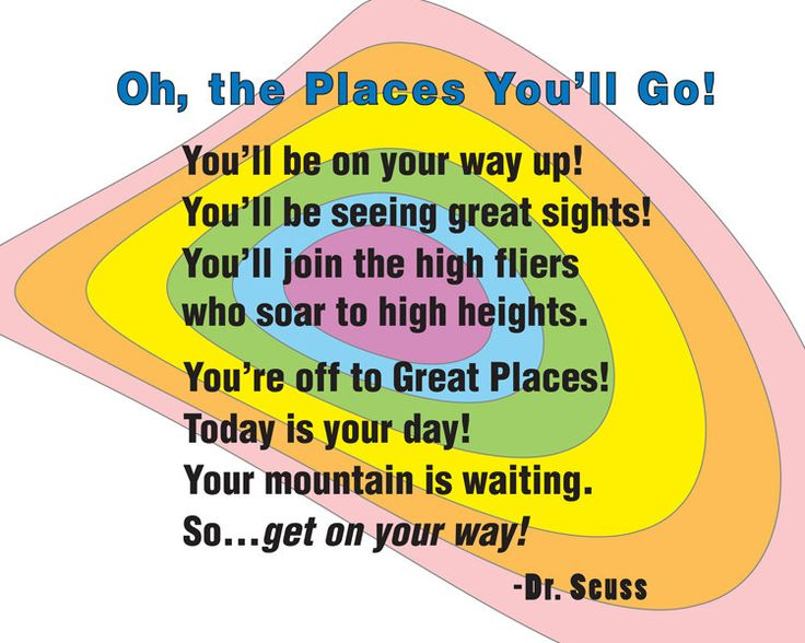 Oh The Places Youll Go Balloon Stock Image Clipart Free Clip Art