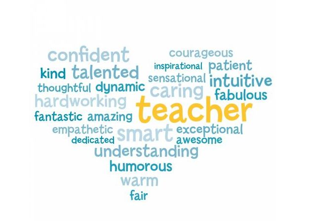 Teacher Appreciation Word Cloud Download From The Pto Today Clip