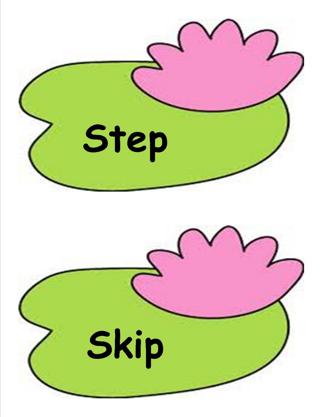 Best Cute Frog on Lily Pad Clipart #28923 - Clipartion.com
